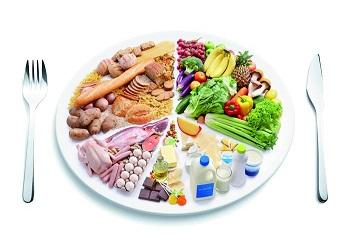 синдром недостаточности пищеварения