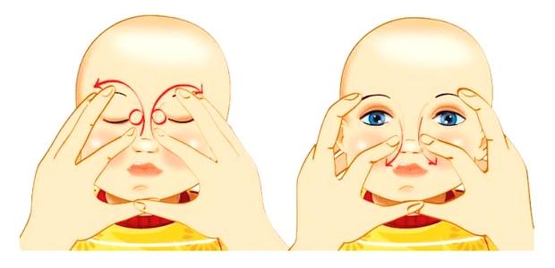массаж при дакриоцистите новорожденных