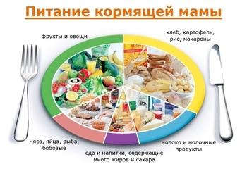 низкокалорийное меню для кормящих