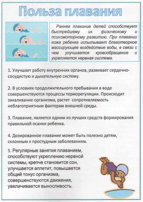 Плавание полезно для детей