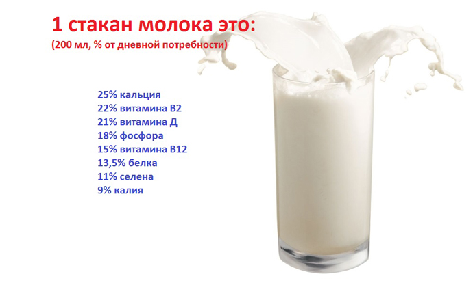 почему нельзя молоко при грудном вскармливании